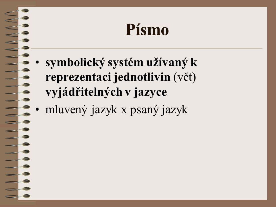 Písmo symbolický systém užívaný k reprezentaci jednotlivin (vět) vyjádřitelných v jazyce.