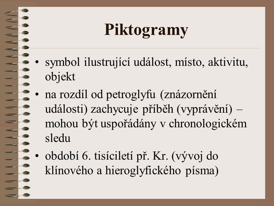 Piktogramy symbol ilustrující událost, místo, aktivitu, objekt