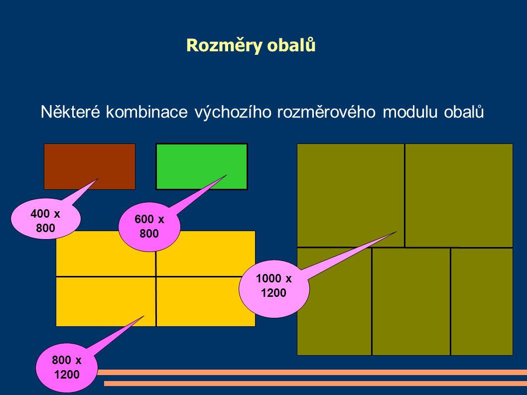 Některé kombinace výchozího rozměrového modulu obalů