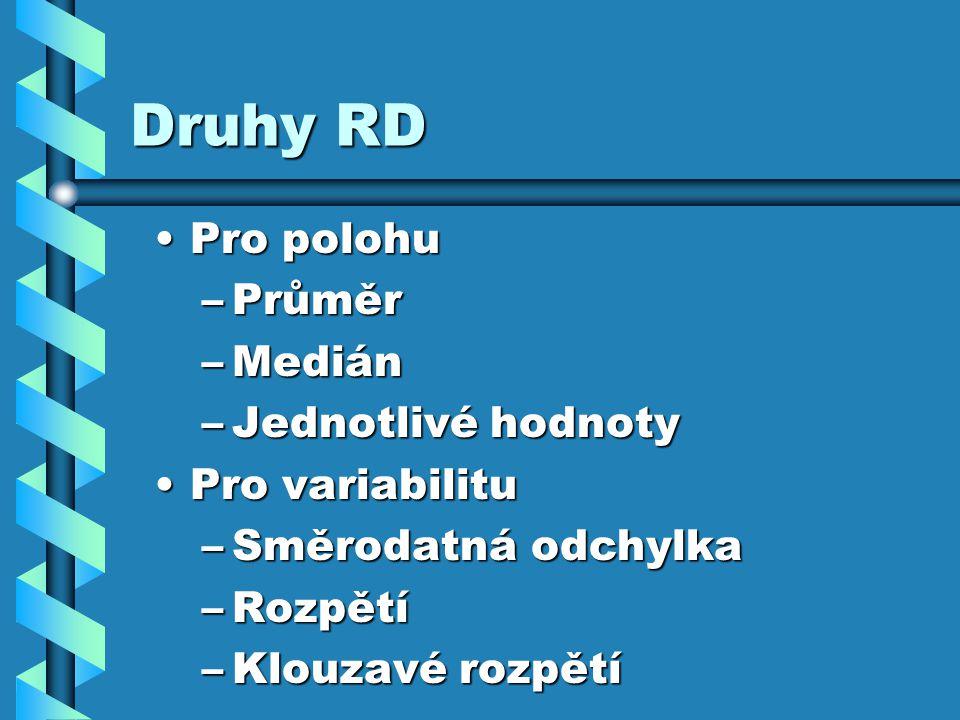 Druhy RD Pro polohu Průměr Medián Jednotlivé hodnoty Pro variabilitu
