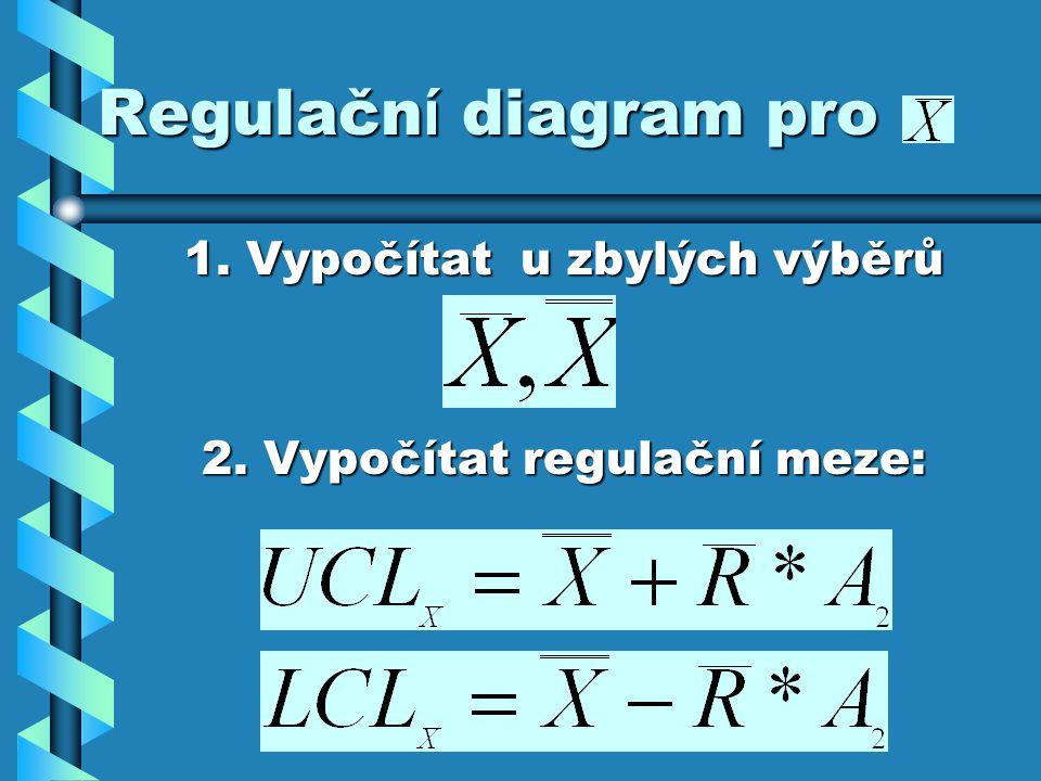 1. Vypočítat u zbylých výběrů 2. Vypočítat regulační meze: