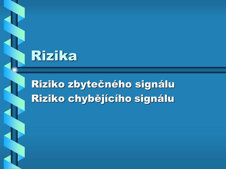 Riziko zbytečného signálu Riziko chybějícího signálu