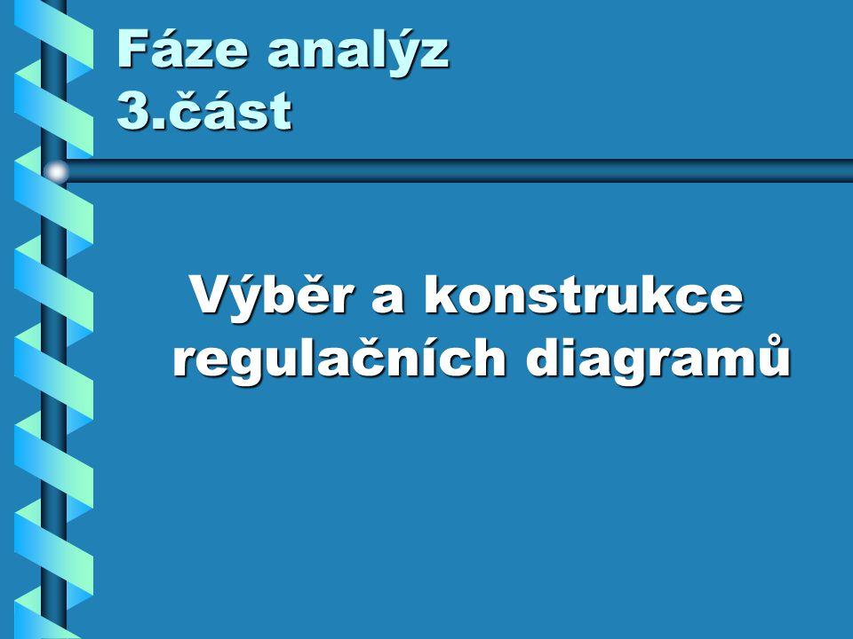 Výběr a konstrukce regulačních diagramů