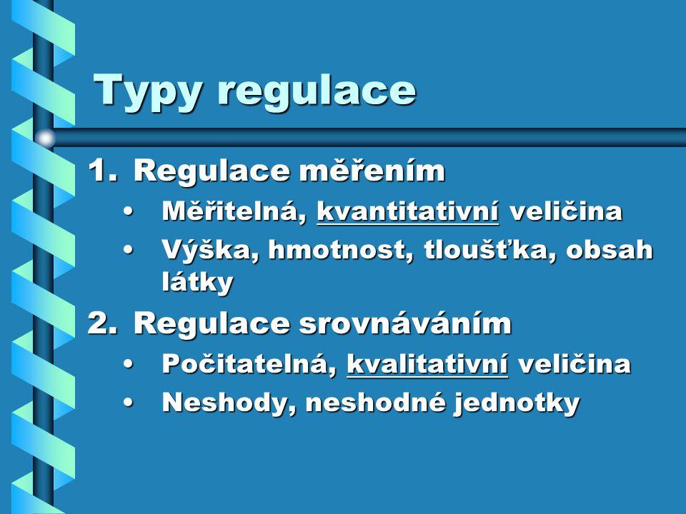 Typy regulace Regulace měřením Regulace srovnáváním