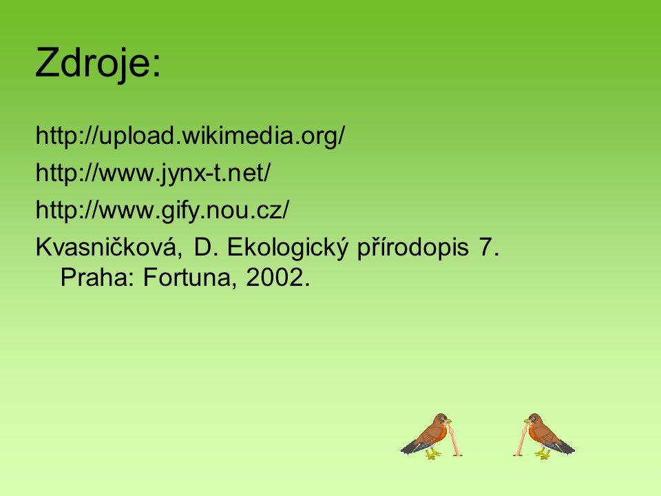 Zdroje: http://upload.wikimedia.org/ http://www.jynx-t.net/
