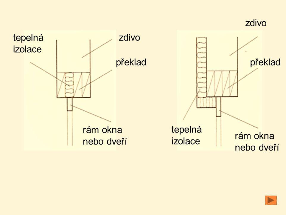zdivo tepelná izolace zdivo překlad překlad rám okna nebo dveří tepelná izolace rám okna nebo dveří