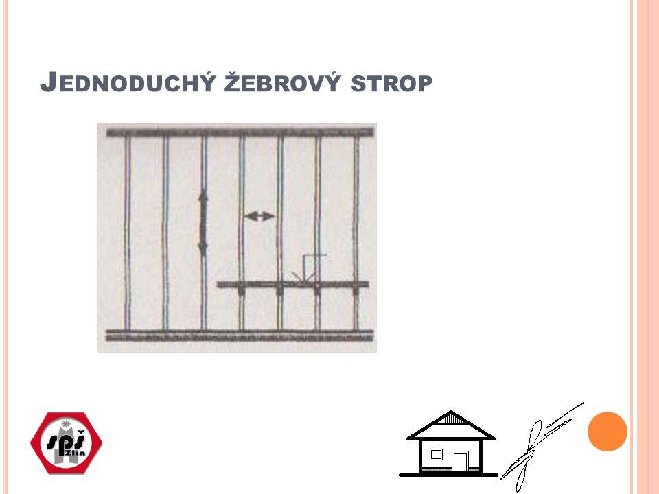 Jednoduchý žebrový strop
