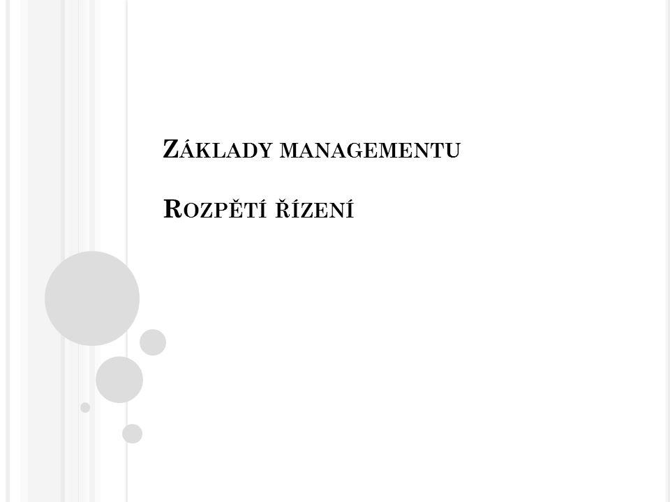Základy managementu Rozpětí řízení