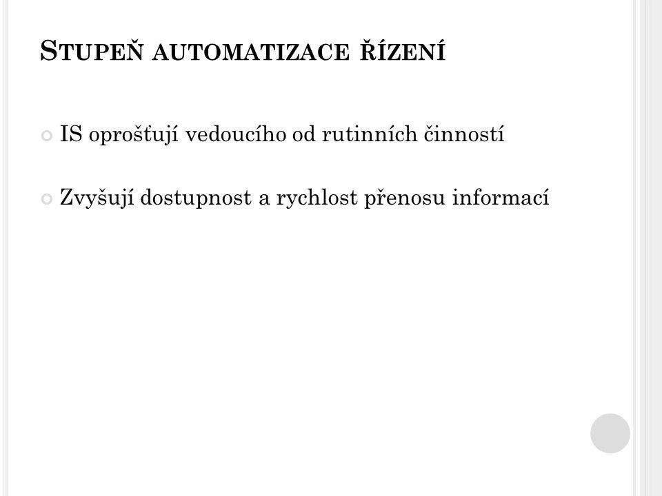 Stupeň automatizace řízení