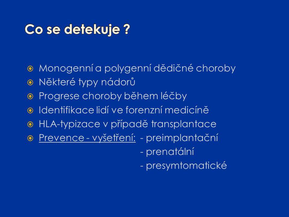 Co se detekuje Monogenní a polygenní dědičné choroby