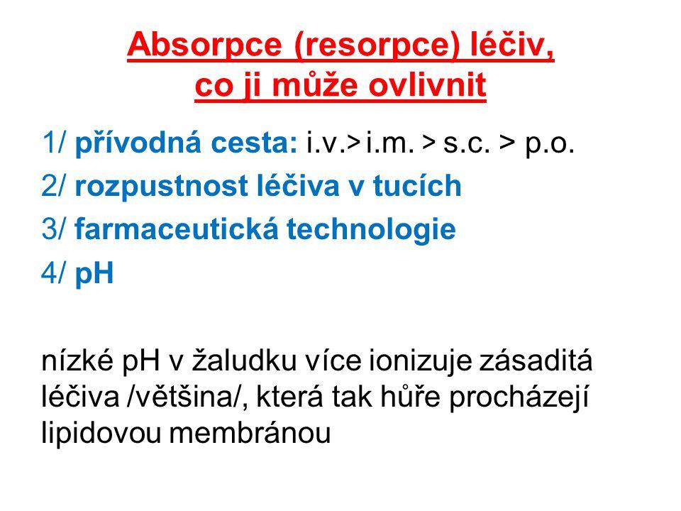 Absorpce (resorpce) léčiv, co ji může ovlivnit