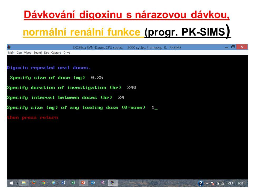 Dávkování digoxinu s nárazovou dávkou, normální renální funkce (progr