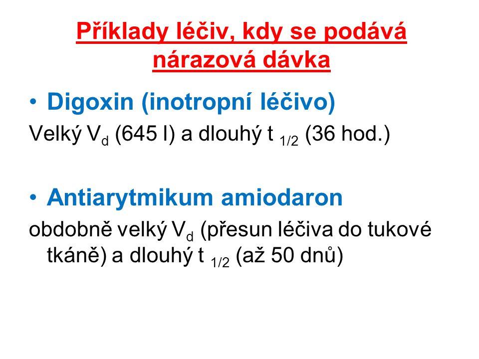 Příklady léčiv, kdy se podává nárazová dávka