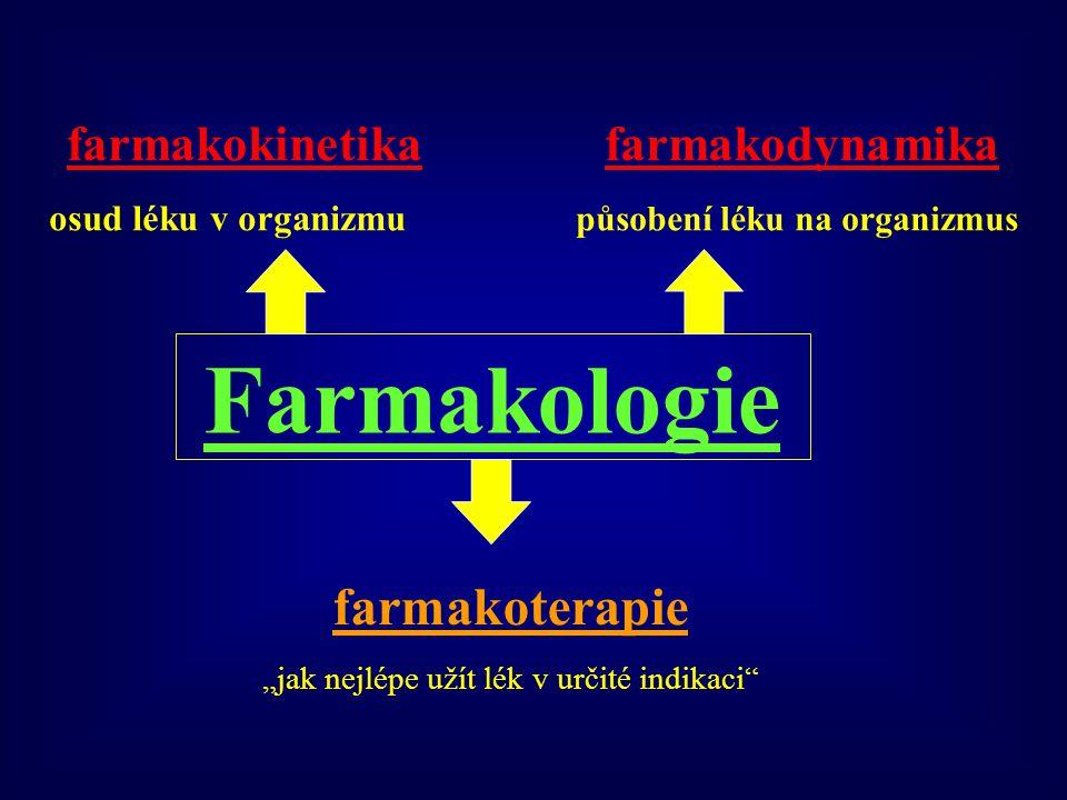 farmakokinetika farmakodynamika