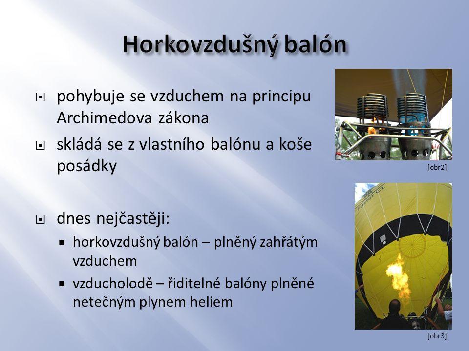 Horkovzdušný balón pohybuje se vzduchem na principu Archimedova zákona