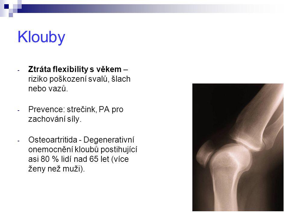 Klouby Ztráta flexibility s věkem – riziko poškození svalů, šlach nebo vazů. Prevence: strečink, PA pro zachování síly.