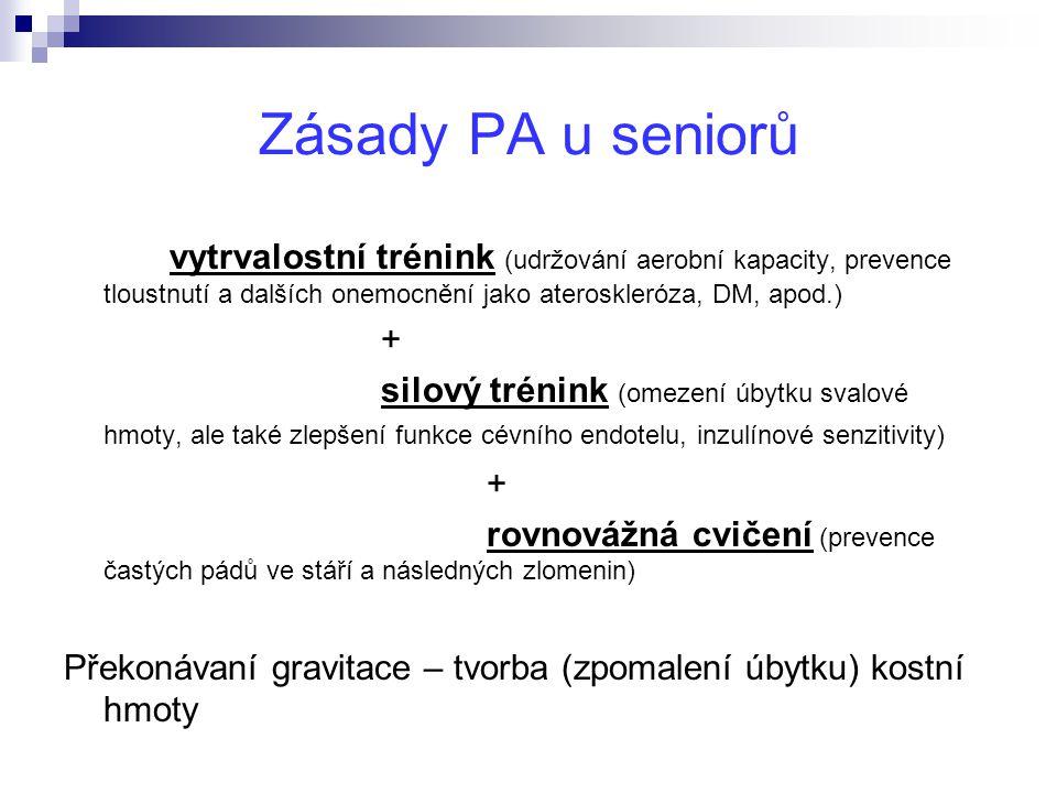 Zásady PA u seniorů vytrvalostní trénink (udržování aerobní kapacity, prevence tloustnutí a dalších onemocnění jako ateroskleróza, DM, apod.)
