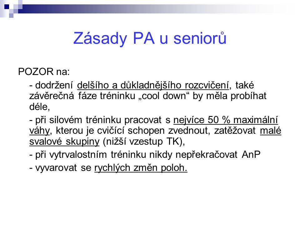 Zásady PA u seniorů POZOR na: