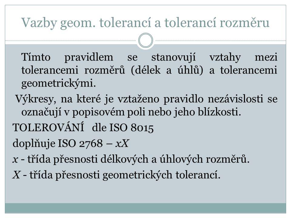 Vazby geom. tolerancí a tolerancí rozměru