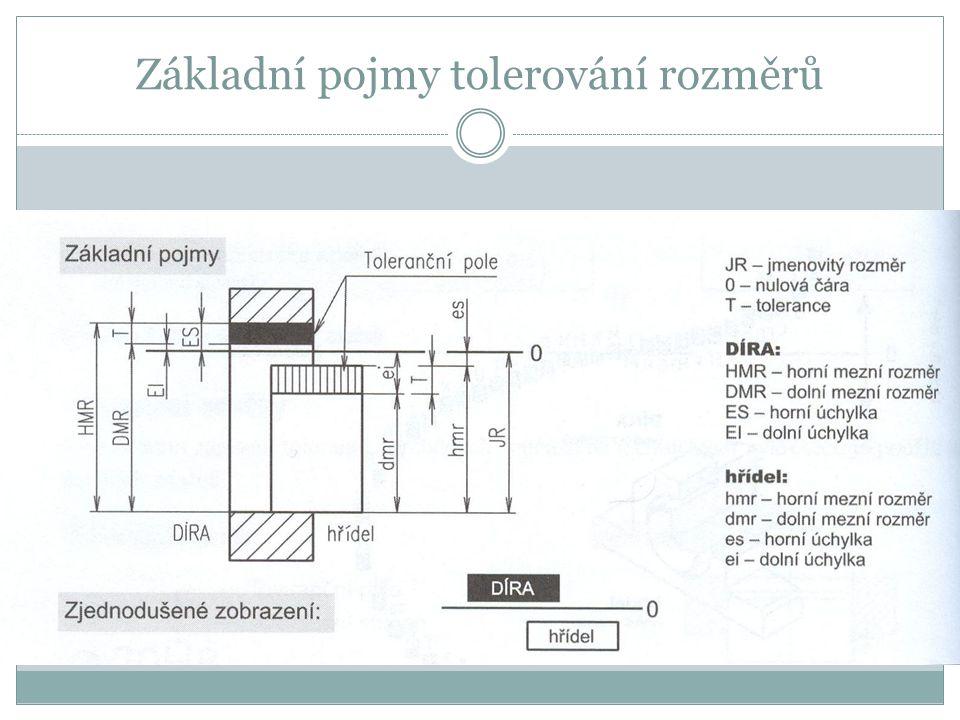 Základní pojmy tolerování rozměrů