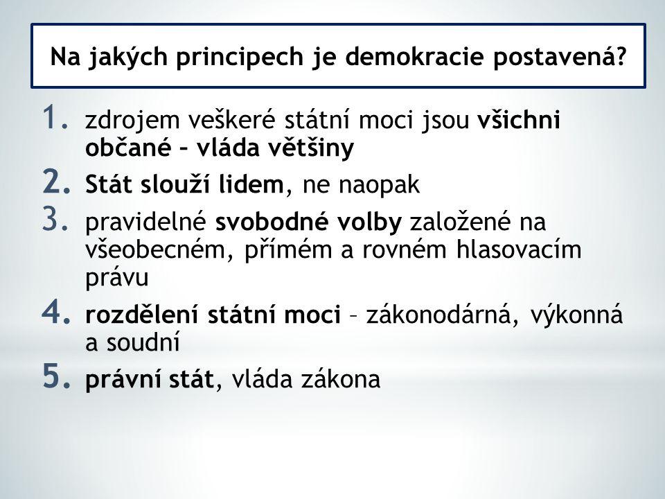 Na jakých principech je demokracie postavená