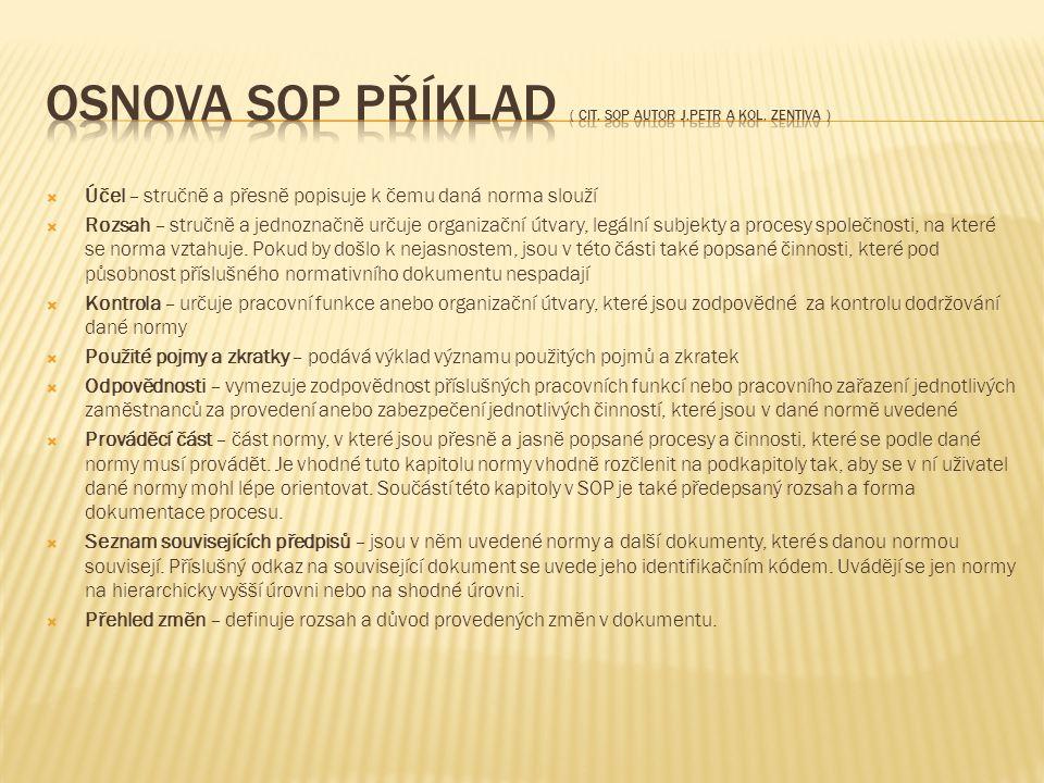 Osnova SOP příklad ( cit. SOP autor J.Petr a kol. Zentiva )