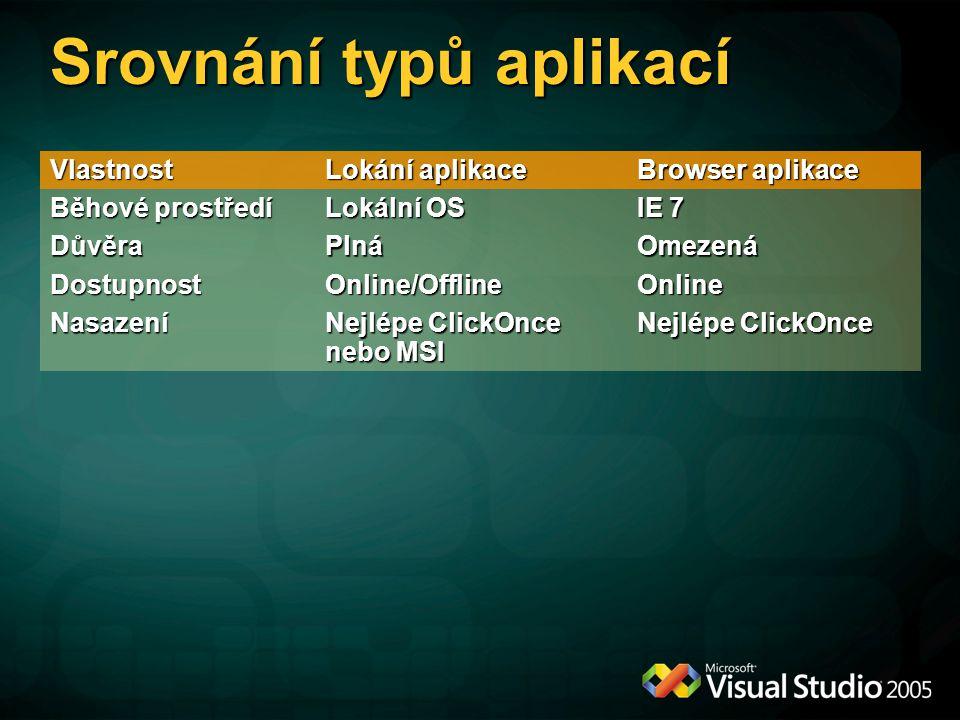 Srovnání typů aplikací