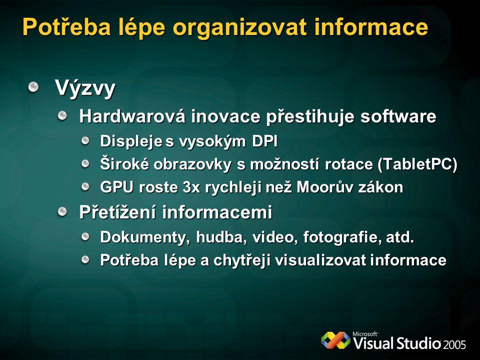 Potřeba lépe organizovat informace