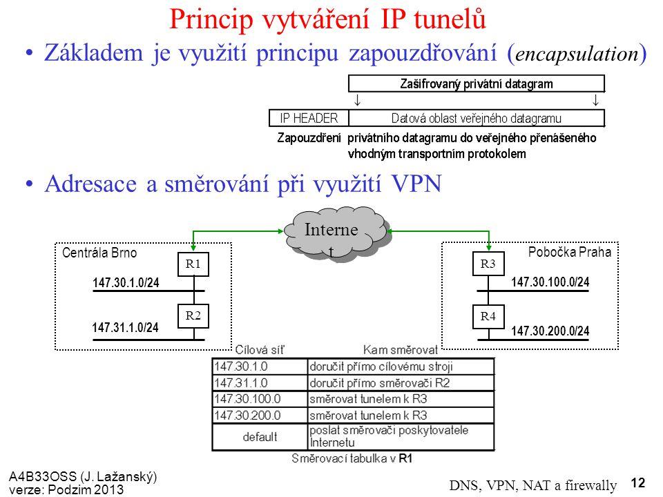 Princip vytváření IP tunelů