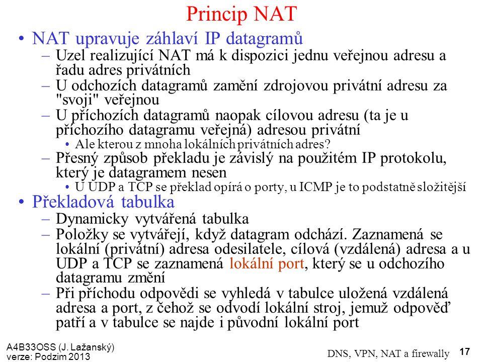 Princip NAT NAT upravuje záhlaví IP datagramů Překladová tabulka