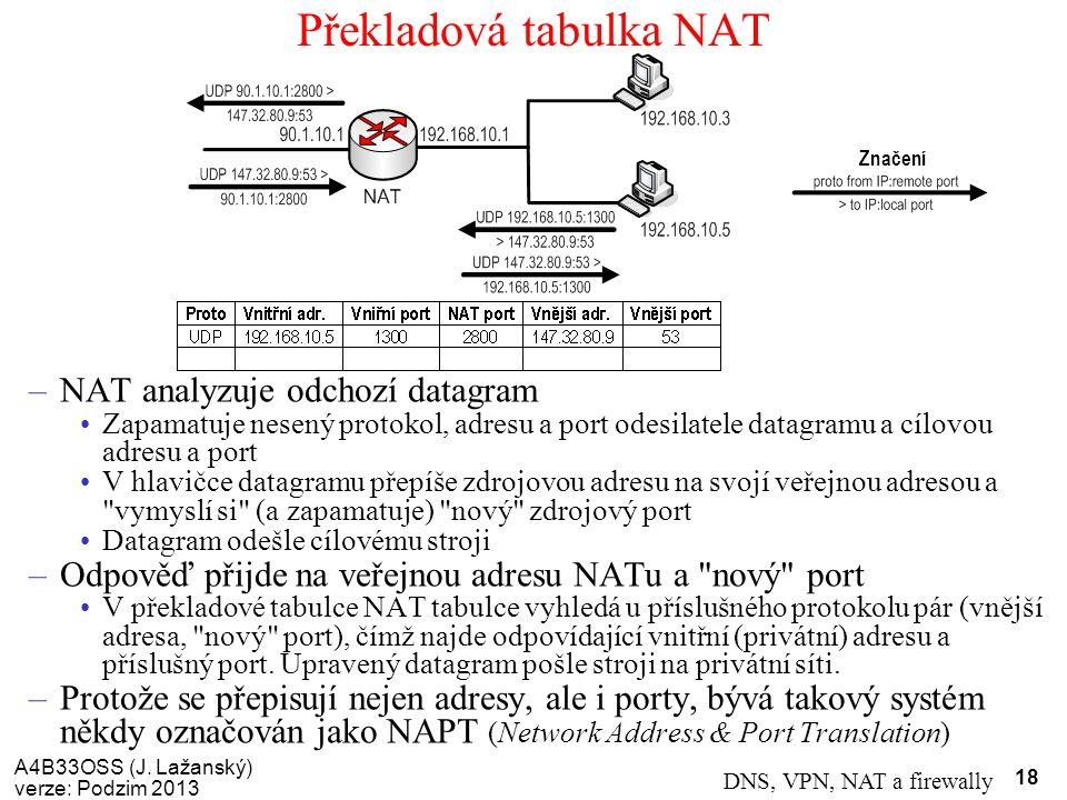 Překladová tabulka NAT