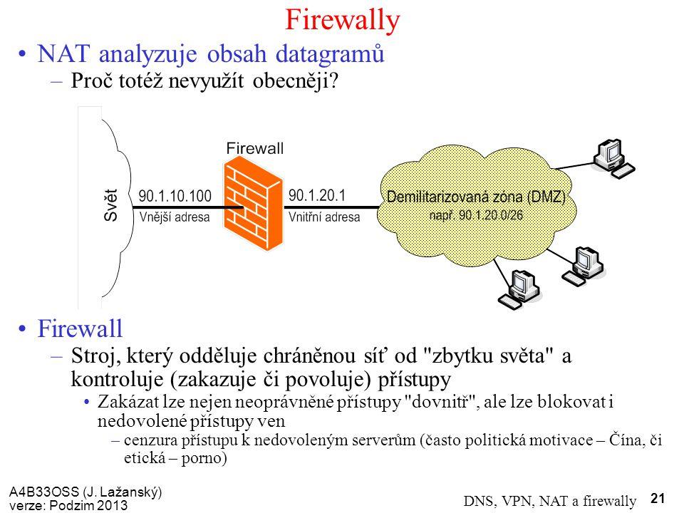 Firewally NAT analyzuje obsah datagramů Firewall