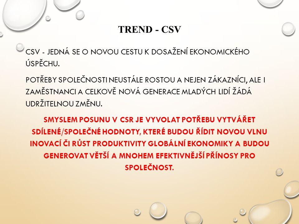 Trend - CSV
