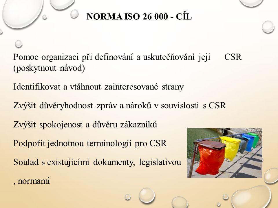 Norma ISO 26 000 - cíl Pomoc organizaci při definování a uskutečňování její CSR (poskytnout návod)