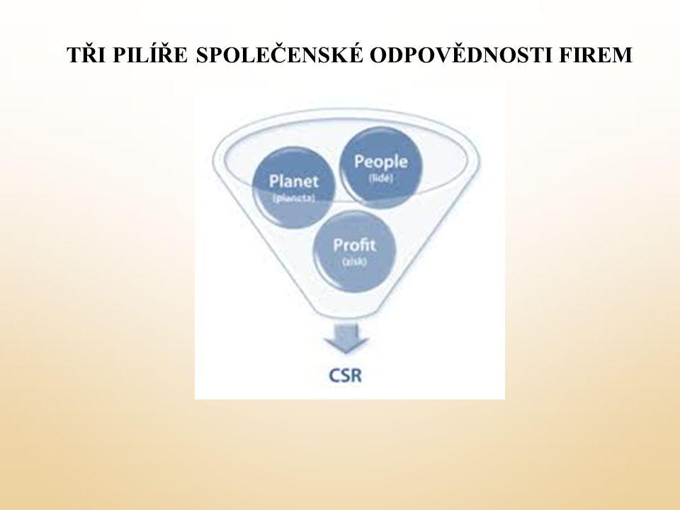 Tři pilíře společenské odpovědnosti firem