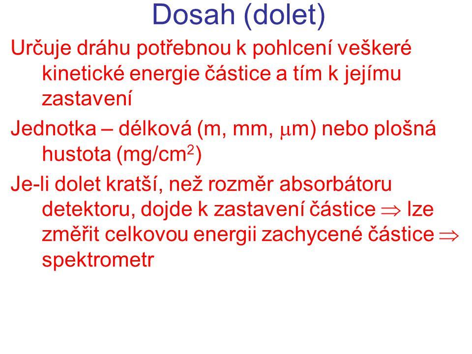 Dosah (dolet) Určuje dráhu potřebnou k pohlcení veškeré kinetické energie částice a tím k jejímu zastavení.