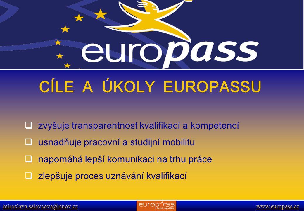CÍLE A ÚKOLY EUROPASSU zvyšuje transparentnost kvalifikací a kompetencí. usnadňuje pracovní a studijní mobilitu.