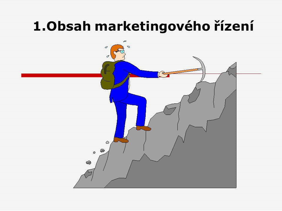 1.Obsah marketingového řízení