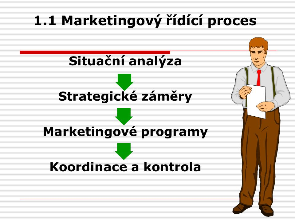 1.1 Marketingový řídící proces