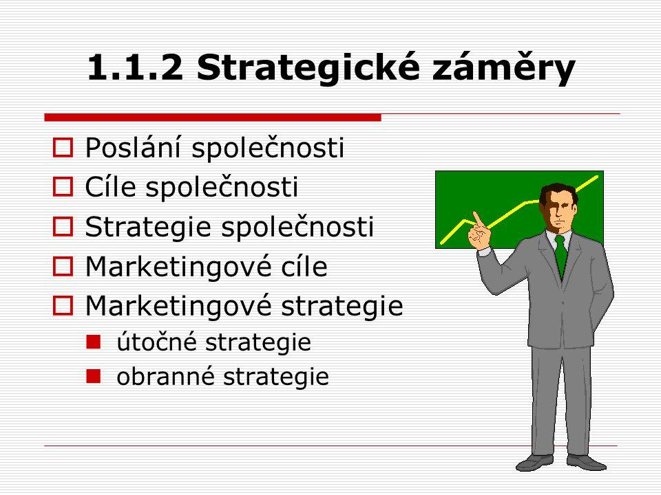 1.1.2 Strategické záměry Poslání společnosti Cíle společnosti