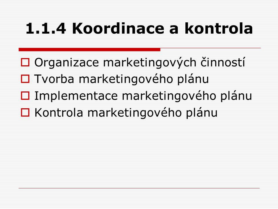 1.1.4 Koordinace a kontrola Organizace marketingových činností