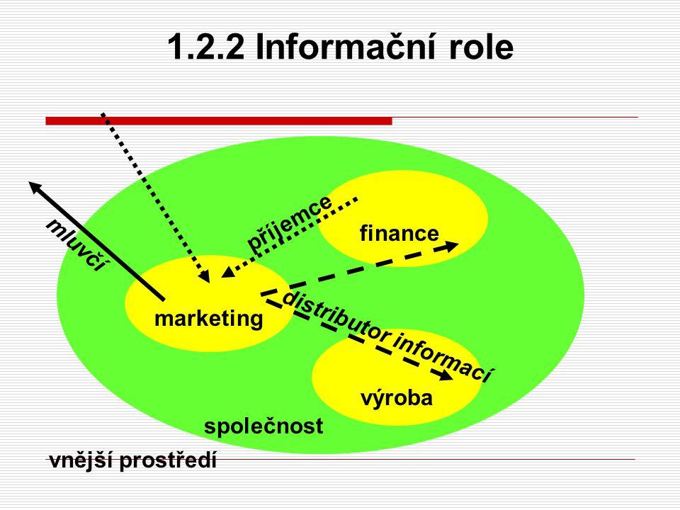 distributor informací