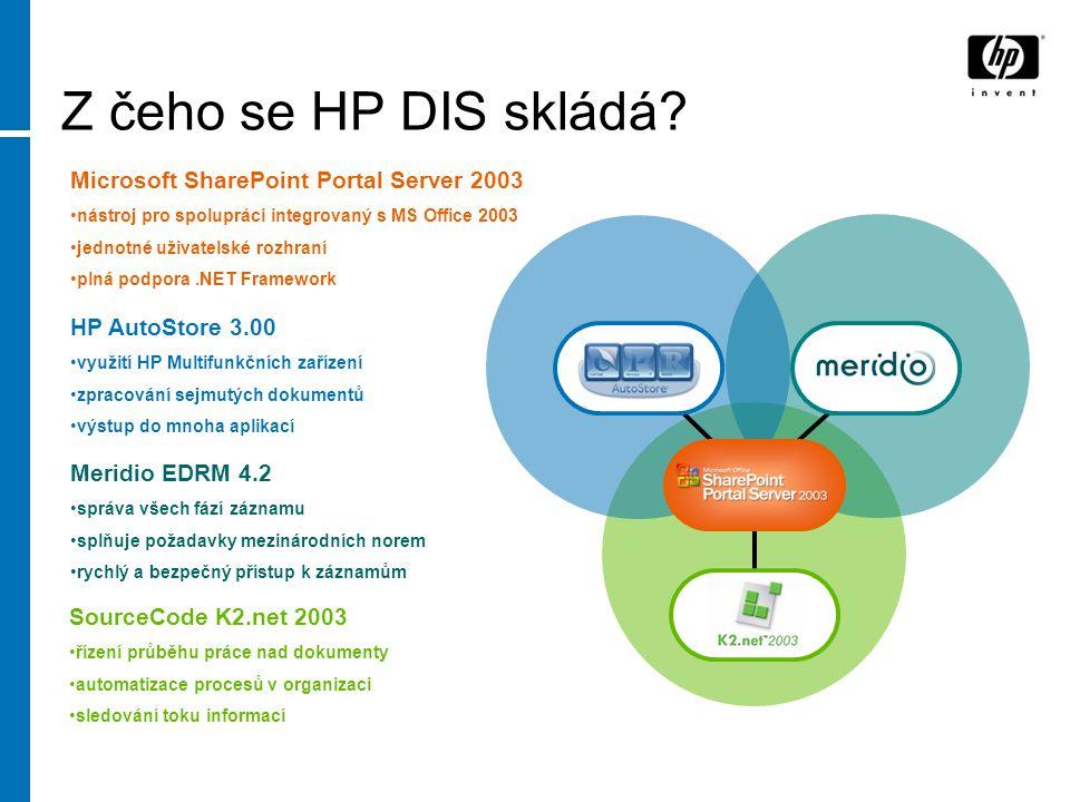 Z čeho se HP DIS skládá Microsoft SharePoint Portal Server 2003