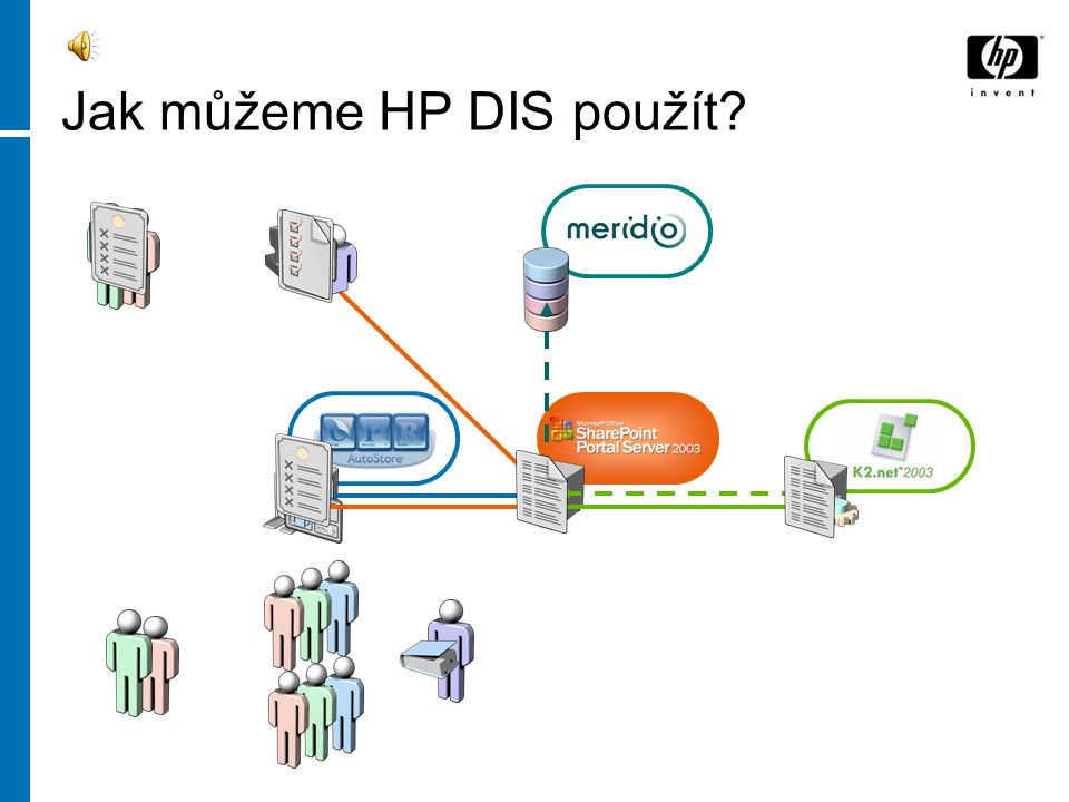 Jak můžeme HP DIS použít