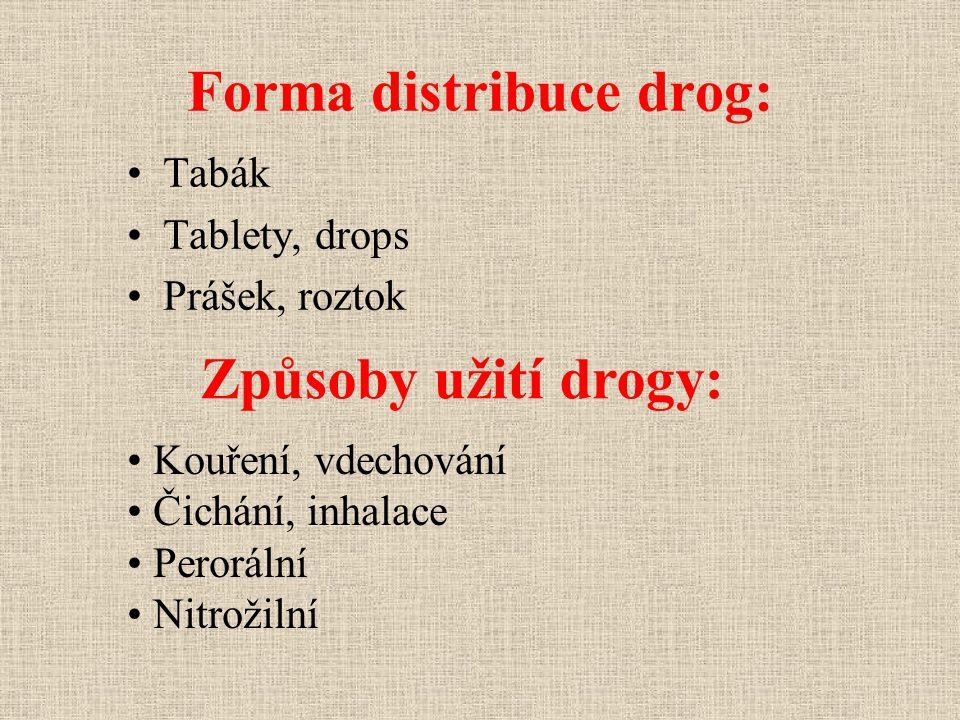 Forma distribuce drog: