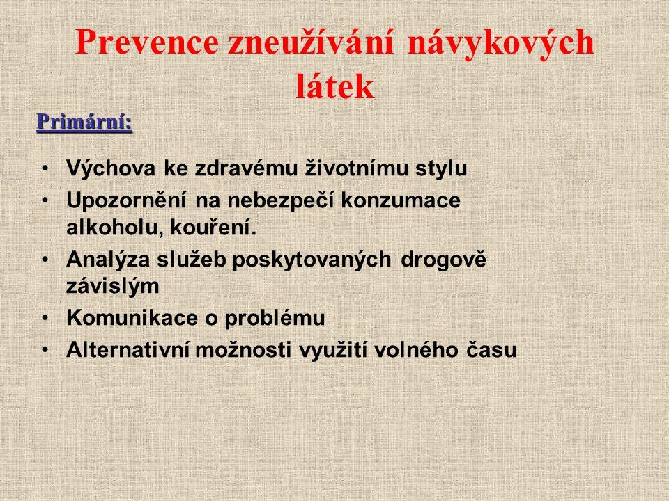 Prevence zneužívání návykových látek