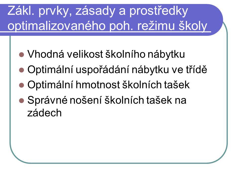 Zákl. prvky, zásady a prostředky optimalizovaného poh. režimu školy