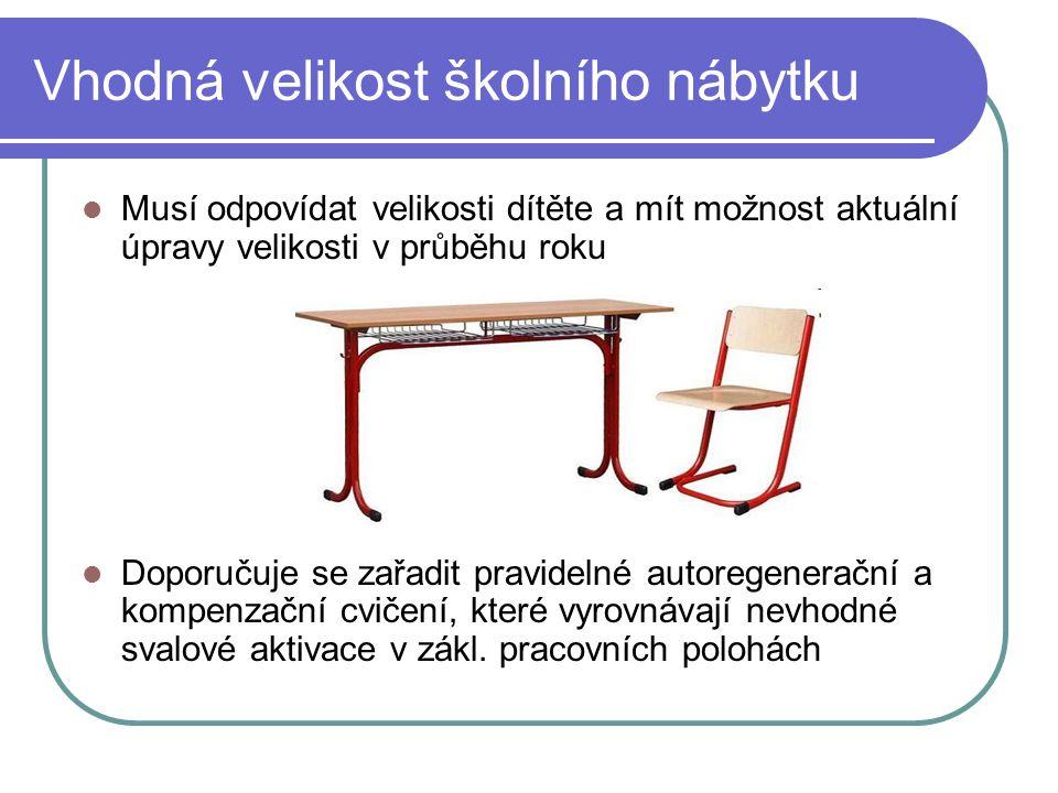 Vhodná velikost školního nábytku