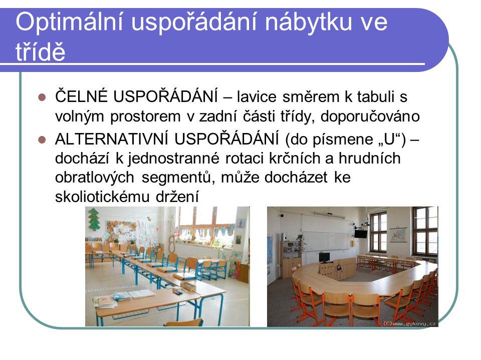 Optimální uspořádání nábytku ve třídě