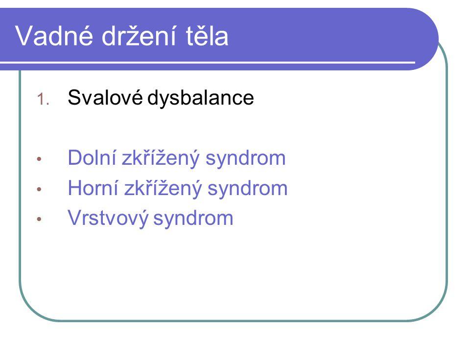 Vadné držení těla Svalové dysbalance Dolní zkřížený syndrom